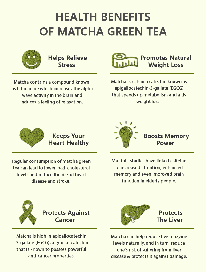 health benefits of matcha green tea - fun4fitness